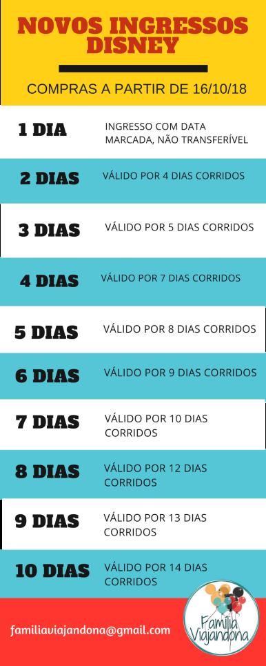 NOVA COBRANCA DE INGRESSOS DISNEY-2